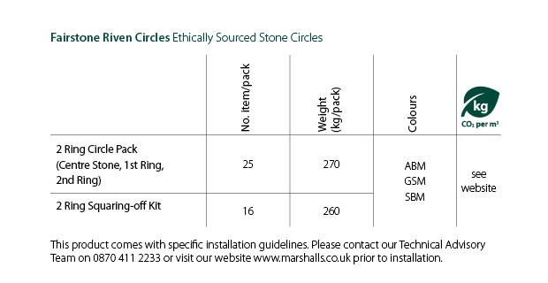 Sizes, Colours and technical information for our Fairstone Riven Harena Circles