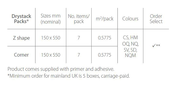 Sizes, Colours and technical information for our Stoneface Drystack Veneer Walling